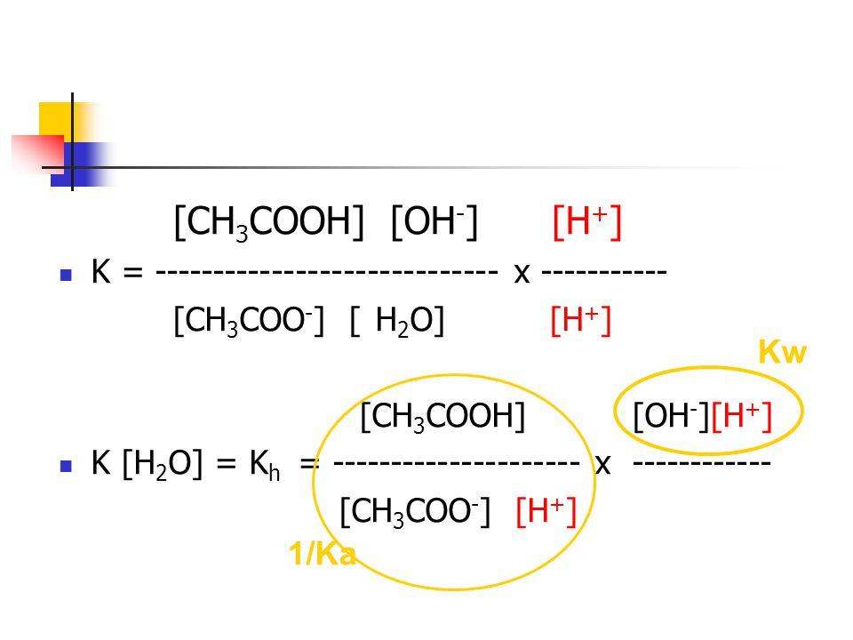 K = ----------------------------- x ----------- [CH3COO-] [ H2O] [H+]